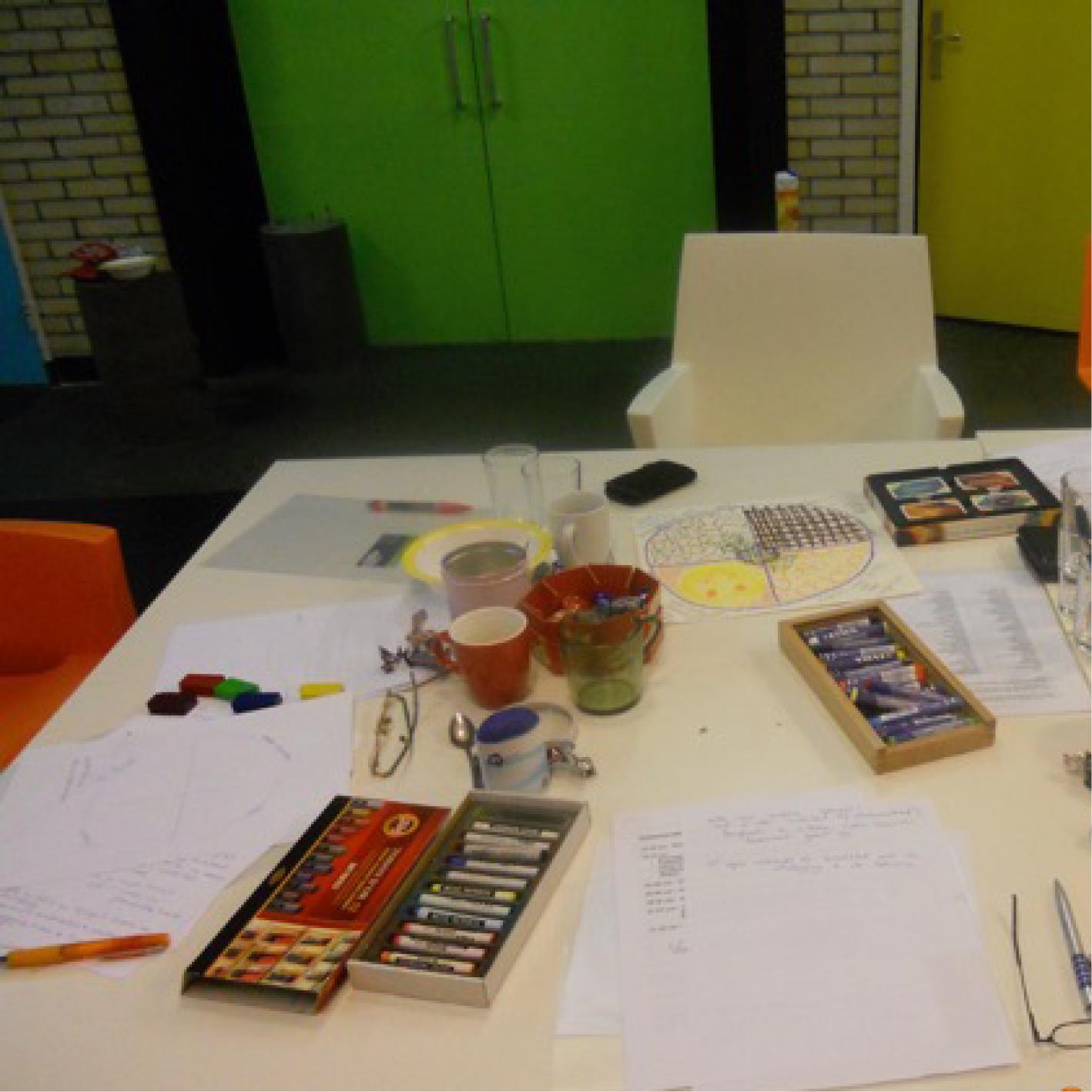 Workshop indruk 5 kernkwadranten